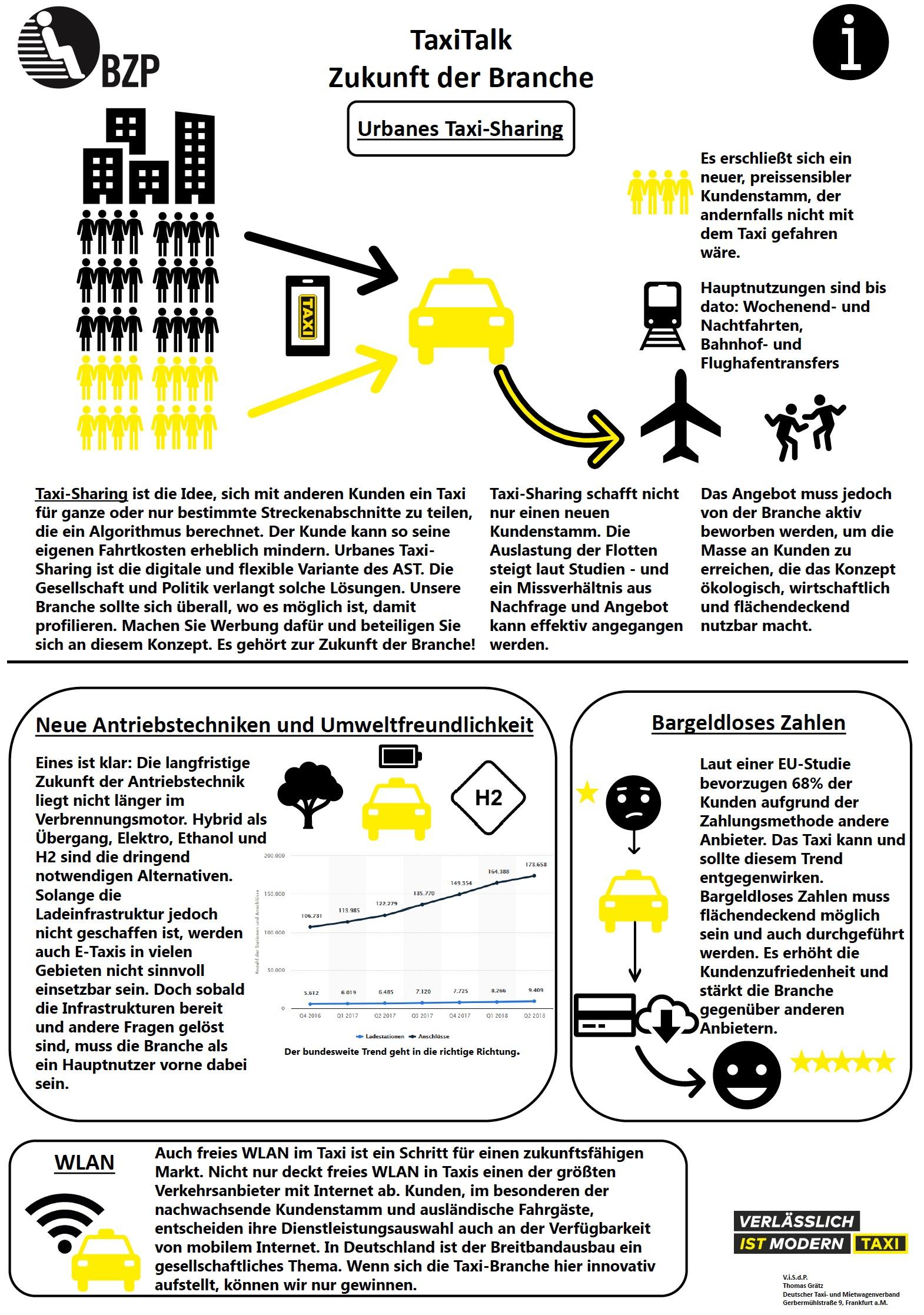 Taxi Talk Zukunft der Branche – Onlineshop der Kampagne ...